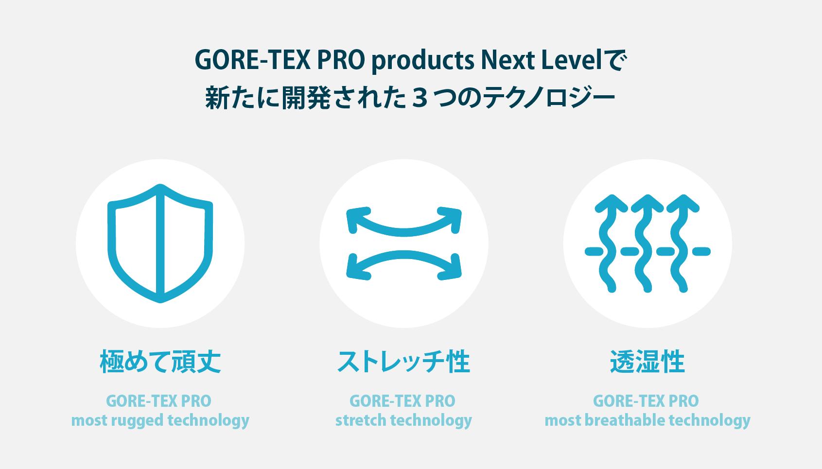 GORE-TEX PRO products Next Levelで新たに開発された3つのテクノロジー