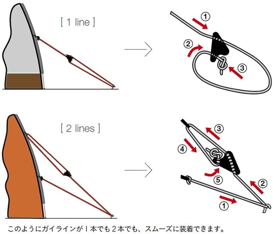 樹脂製の三角型自在パーツの使い方
